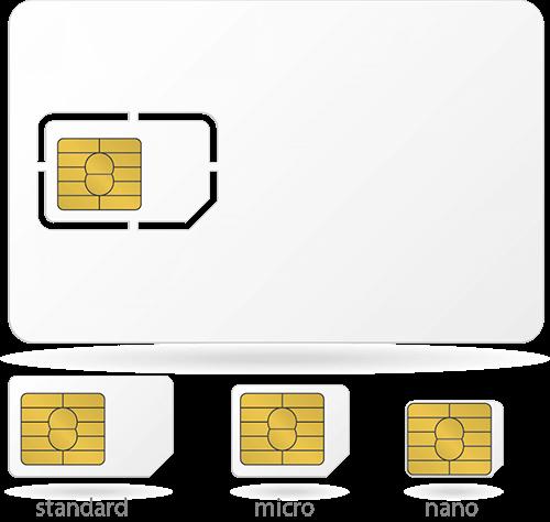 SIM Karten Größen und Formate