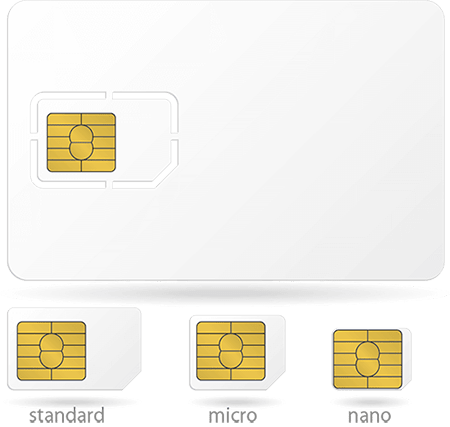 Triple SIM Karte